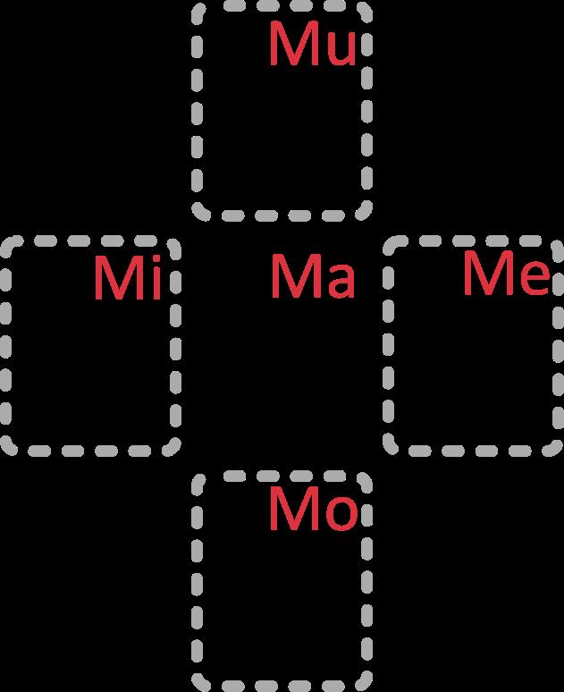 Japanische M-Silben; ま: Ma; め: Me; み: Mi; も: Mo; む: Mu;