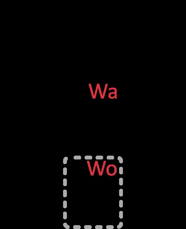 Japanische Katakana Zeichengruppe W Mitte: ワ (Wa), Unten: ヲ (Wo)