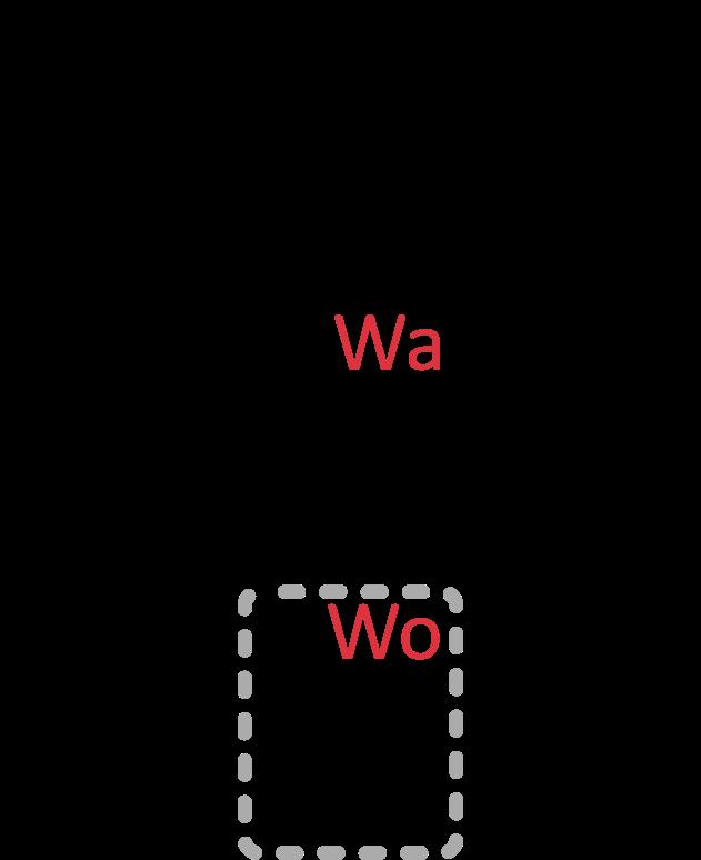 Japanische W-Silben; わ: Wa; を: Wo;