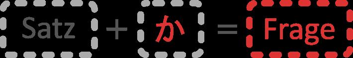Japanischer Partikel ka か; Zeigt eine Frage an