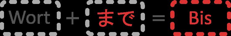 Japanischer Partikel made まで; Zeigt einen Zielpunkt an