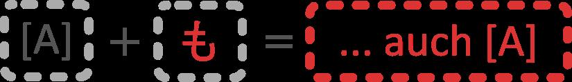 """Japanischer Partikel mo も; Verbindung mit dem Wort """"auch"""""""