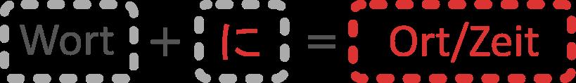 Japanischer Partikel ni に; Zeigt eine Richtung, Ort oder einen Zeitpunkt an