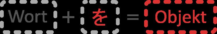 Japanischer Partikel wo (o) を; Zeigt ein (Akkusativ) Objekt an